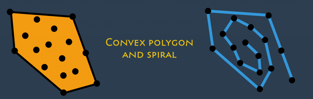 Convex Polygon and Spiral